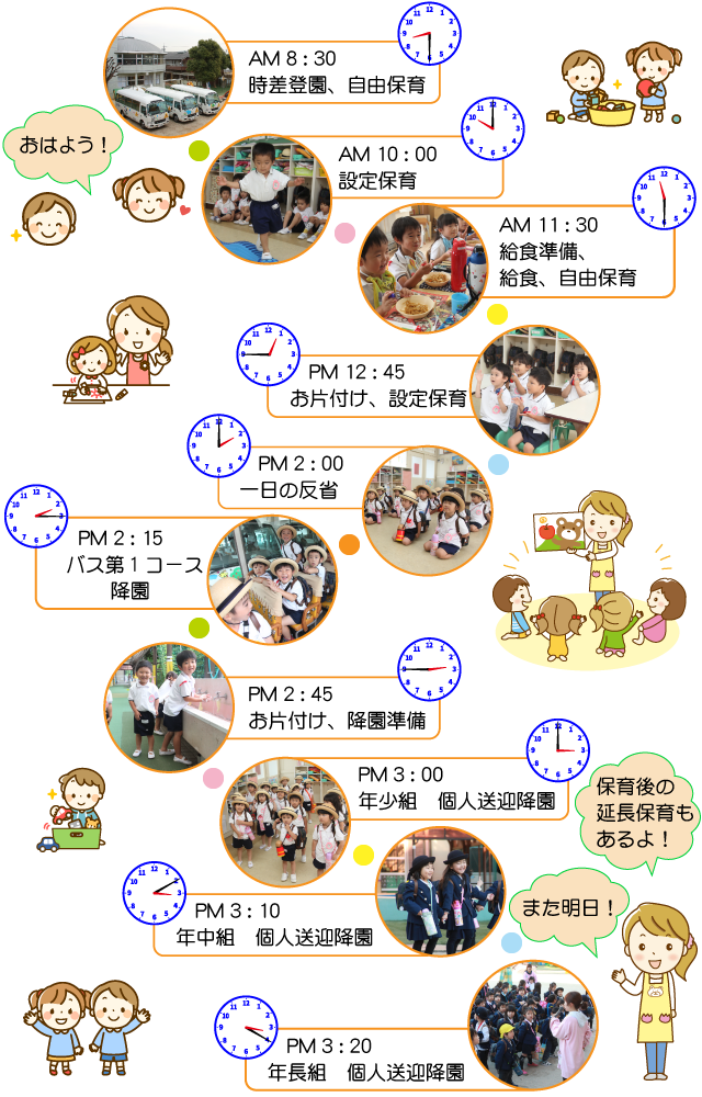 上野台幼稚園の一日